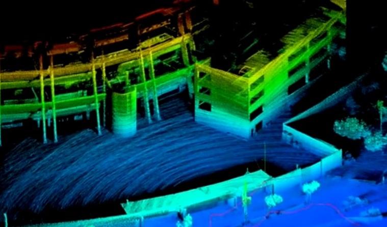 LIDAR Ve Radar Nedir?