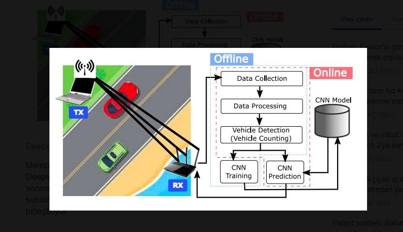 Wi-Fi Tabanlı Trafik İzleme Sistemi Geliştirildi.