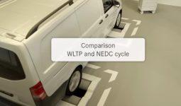 WLTP Nedir Ve Nasıl Çalışır?