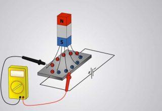 Sensörler Nasıl Çalışır?
