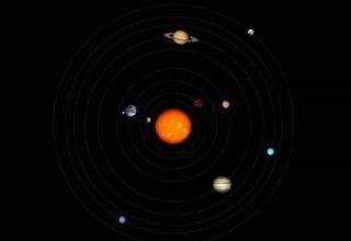Dünya Güneş Sisteminin Bir Parçasıdır.